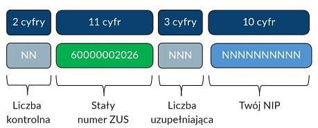 struktura numeru rachunku składowego